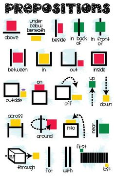 a great visual for learing prepositions!   #grammar #homeschool