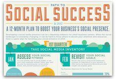 Social Media Plan de éxito