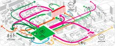 Flow Map, Urban Planning, Urban Design, Ecology, Infographic, Art, Infographics, Environmental Science, Visual Schedules