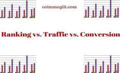 Ranking vs. Traffic vs. Conversion | Internet Marketing tips | Colm McGill Small Business Marketing, Internet Marketing, Online Business, Marketing Consultant, Conversation, Bar Chart, Digital Marketing, Web Design, Reading
