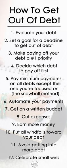 How to get out of debt - a 12 step guide   Natalie Bacon