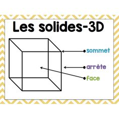 Figures planes et solides : Affiches (à imprimer) Maths 3e, My Future Job, Daily Math, Cycle 3, 1st Grade Math, Homeschool Math, Home Learning, Science Activities, Educational Technology