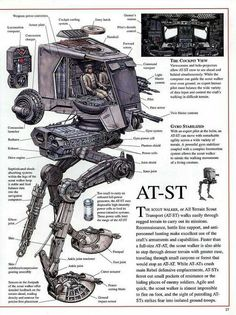 Post with 3219 votes and 157012 views. Shared by Hhonkers. Star Wars Incredible Cross-Sections (with Text) Star Wars Trivia, Star Wars Film, Simbolos Star Wars, Nave Star Wars, Star Wars Facts, Star Wars Ships, Star Wars Pictures, Star Wars Images, Maquette Star Wars