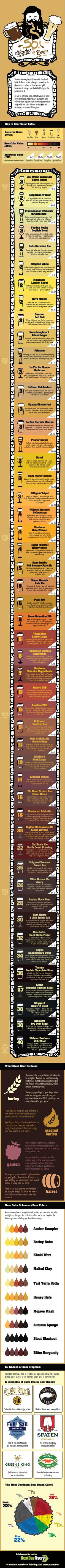 You like beer? You like its splendiferous shades of gold, amber, russet, sunset and so many more sexy colors? Well check out the most detailed study of beer color and flavor yet in this beer lovers and tasters guide to the beautiful brew http://blog.nextdayflyers.com/50-shades-of-beer-infographic/