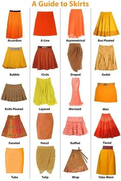 A Guide to Skirts infographic that is super helpful for learning the names of skirt styles. #fashionseller #eBaySeller #etsySeller