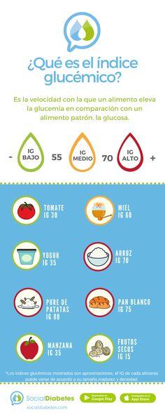 plan de dieta de índice glucémico para la diabetes
