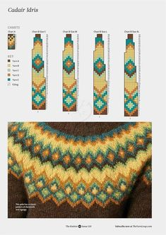 """Photo from album """"The Knitter on - Her Crochet Fair Isle Knitting Patterns, Fair Isle Pattern, Knitting Charts, Sweater Knitting Patterns, Knitting Stitches, Knitting Designs, Knit Patterns, Free Knitting, Knitting Projects"""