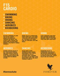 Ready to work yourself as hard as you can with cardio today? 🏃 Check out our cardio breakdown below and see just how all these different exercises benefit you! Alpha And Beta Receptors, Alpha Blocker, Adrenal Cortex, Football Workouts, Laparoscopic Surgery, Todays Reading, Skin Spots, Different Exercises, Benefits Of Exercise