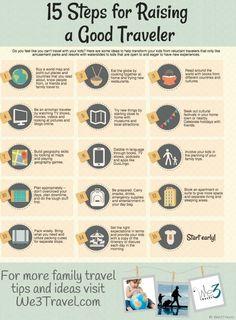 Family travel tips: 15 Steps to Raising a Good Traveler from http://We3Travel.com
