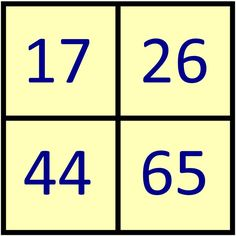 Number 3 which is the odd one out? Which One Doesnt Belong, Guided Math, Math 5, Math Games, Math Made Easy, Sixth Grade Math, Number Talks, Math Talk, Math Challenge