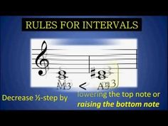 Intervals - Part 1: Introduction - YouTube