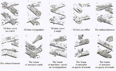 Différents types d'assemblages de perches en bois