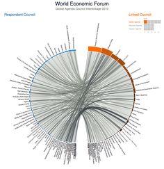 World Economic Forum  janwillem@tulpinteractive.com
