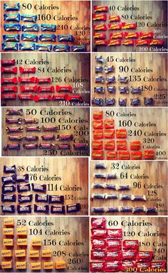 Candy Chart
