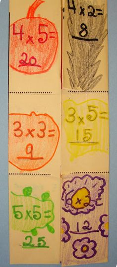 Multiplication flap book- draw and label arrays on inside of each flap