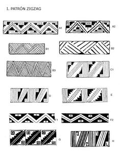 Aboriginal Symbols, Native Symbols, Native Art, Indian Patterns, Tribal Patterns, Wall Patterns, Pattern Drawing, Pattern Art, I Ching