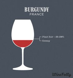 Red Burgundy | Famous Wine Blends | Wine Folly