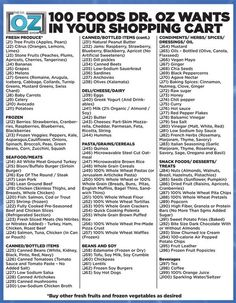 health and well being keep your kitchen stocked with healthy food …. Dr. Oz's grocery list