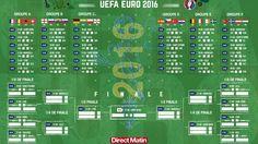 Le calendrier de l'Euro 2016 en PDF. [Debora Ramos]
