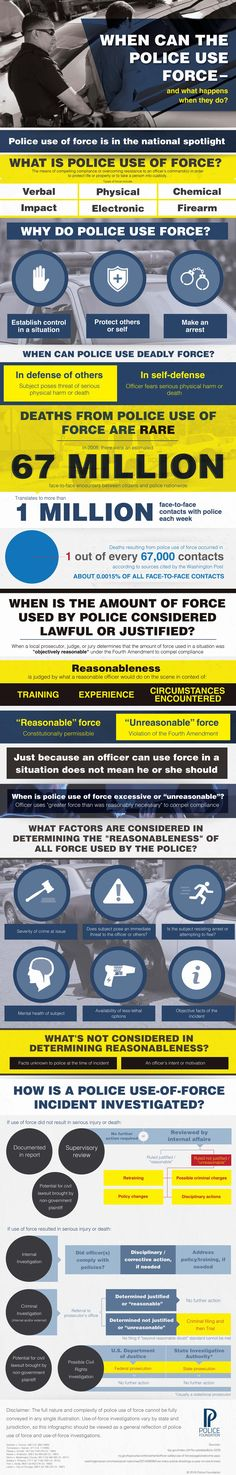 When Can The Police Use Force - And What Happens When They Do? #Infographic #Crime #Police