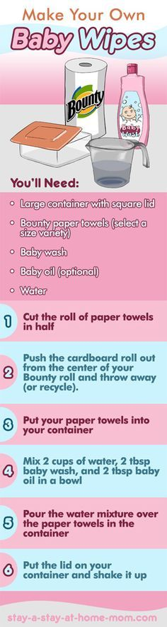 How to make your own baby wipes. I remember my mom used to do this, but I think she just used J&J baby wash. Home Made Baby Wipes, Make Your Own, Make It Yourself, How To Make, Shower Bebe, Baby Oil, Homemade Baby, Homemade Wipes, Homemade Food