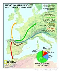 Map of Asturias' Paternal Ancestry