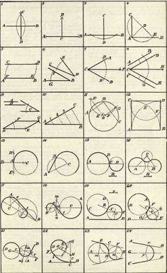 "Geometrical Constructions [part 1] - [part 2] - [part 3] I think ""Geometrical Constructions"" is a handy reference about geometry. In figure 25: Draw a circle that will tangent two lines and go through..."