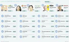 ¿A qué edad se deben retirar los CEO de las grandes empresas en Colombia? | La República