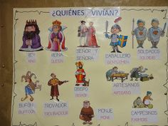 Castillo Feudal, Science Display, Real Castles, Château Fort, Medieval Knight, School Resources, Middle Ages, Social Studies, Fairy Tales