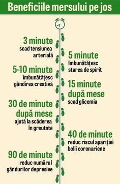 beneficii pentru sănătate de 10 pierderi în greutate)