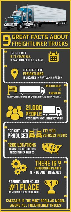 infographic-9-great-facts-about-freightliner-trucks