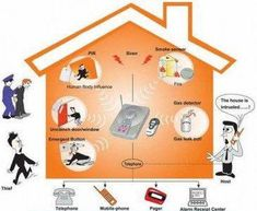 Home Security Alarm, Best Home Security, Wireless Home Security Systems, Security Cameras For Home, Safety And Security, Adt Security, Security Products, Video Security, Security Tips