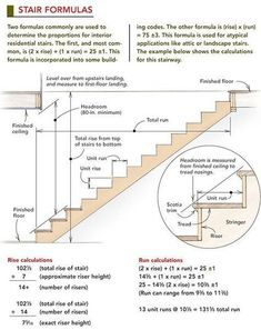 Blueprint symbols and abbreviations ww references pinterest stair formulas malvernweather Image collections