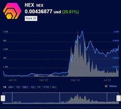 Genereren bitcoins mining giants vs cowboys betting line 2021 ford