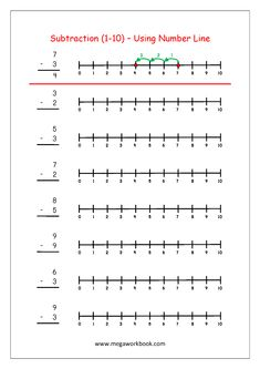 Nice Math Worksheets Subtraction Grade 1 that you must know, Youre in good company if you?re looking for Math Worksheets Subtraction Grade 1 Number Worksheets Kindergarten, Subtraction Kindergarten, Addition Worksheets, Kindergarten Math Worksheets, Addition Activities, Math Addition, Preschool Learning, Learning Games, Math Games