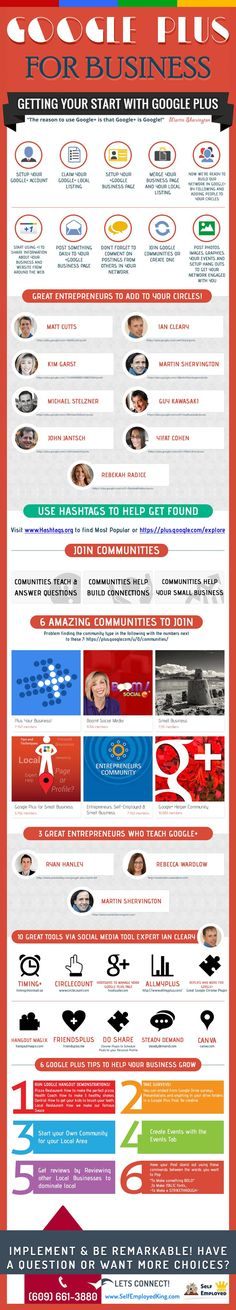 Google plus marketing for businesses - getting started www.upgrow.com