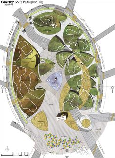 """Canopy"" site plan;    Features    green 'canopies' bridge over Flatbush Ave., which becomes the main vehicle route, freeing the west side of the Plaza for other uses  paved surface closes gap between Park and Arch  visitor center at subway entrance  community and experimental gardens  network of ramps and paths link all areas"