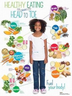 Health Nutrition for Kids: USDA MyPlate, Child Nutrition, Nutrition Education, Kids Health EducationKids Healthy Eating from Head to Toe Spanish Poster Nutrition Education, Sport Nutrition, Nutrition Activities, Nutrition Tips, Healthy Foods To Eat, Health And Nutrition, Nutrition Classes, Nutrition Tracker, Nutrition Chart