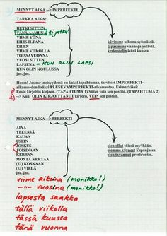 jpg Photo by aikataikuri Learn Finnish, Studying, Learning, Teaching, Study, Studio, Onderwijs, Education