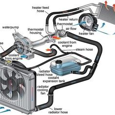 Mustang O Sensor Wiring Diagram Awesome Wire O Sensor Wiring Diagram Luxury Ford E E Od Wire Of Mustang O Sensor Wiring Diagram moreover C F B besides X F moreover  together with Toyota Camry Stereo Wiring Guide Car And Diagrams Beauteous Diagram. on ford explorer radio wiring color code