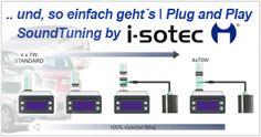 Spezialist für Fahrzeugspezifische Plug & Play Car-Audio Soundsysteme zur nachträglichen Klangverbesserung
