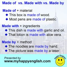 happy-english-made-with-made-by-made-of