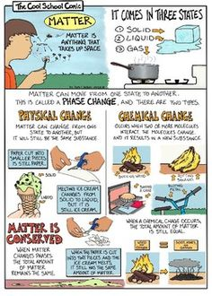 Matter and Phase Changes Comic with Doodle Notes Science Experiments Kids, Science Lessons, Teaching Science, Science For Kids, Science Classroom, Science Ideas, Science Notes, Science Chemistry, Earth Science