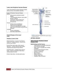 Nursing Care Plan for Coronary Artery Disease Books Vascular Disease  A Handbook for Nurses Free Download