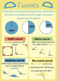 Teaching Geometry, Teaching Math, Primary Maths, Primary School, Kids Education, Special Education, School Organisation, Math 5, Greek Language