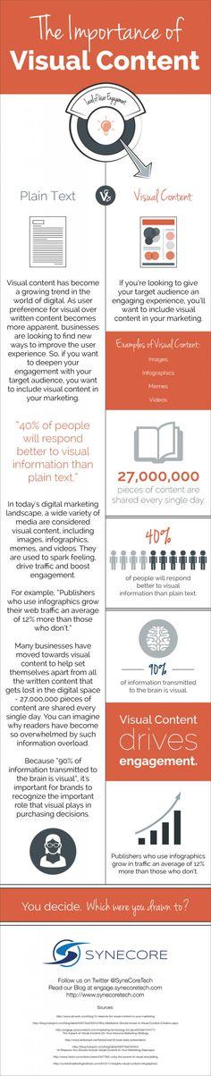 "DIGITAL MARKETING ""The Importance of Visual Content #Infographic #Socialmedia #contentmarketing""."