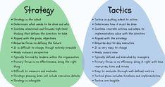 Leadership Strategies, Leadership Lessons, Leadership Coaching, Change Management, Business Management, Project Management, Resource Management, Creating A Business Plan, Business Planning
