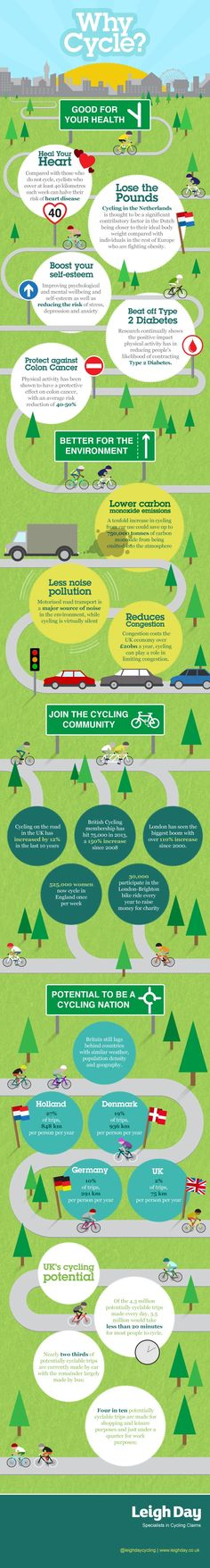 Why cycle? Infographic is one of the best Infographics created in the Health category. Check out Why cycle? now!