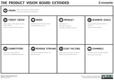 The_Product_Vision_Board_Extended_31.05.17.jpg (4023×2845)