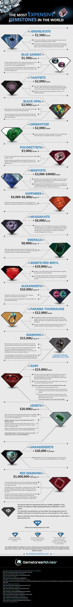work/… The Most Expensive Gemstones in the World Infographic – I'll tak… rubies.work/… The Most Expensive Gemstones in the World Infographic – I'll take three of each one please… Minerals And Gemstones, Crystals Minerals, Rocks And Minerals, Stones And Crystals, Gem Stones, Gems Jewelry, Jewellery, Gemstone Jewelry, Diamond Jewelry